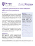 Persistent post-concussion brain changes in adolescent hockey players by BrainsCAN, Western University; Kathryn Y. Manning; Amy Schranz; Robert Bartha; Gregory A. Dekaban; Christy Barreira; Arthur Brown; Lisa Fischer; Kevin Asem; Timothy J. Doherty; Douglas D. Fraser; Jeff Holmes; and Ravi S. Menon