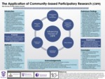 The Application of Community-Based Participatory Research (CBPR)
