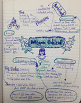 Oakleaf Keynote Mind Map by Christy Sich