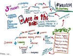 Ace in the hole mind map by Melanie Parlette-Stewart