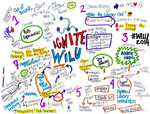 Ignite WILU mind map by Melanie Parlette-Stewart