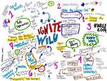 Ignite WILU mind map