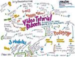 Video tutorial reboot mid map by Melanie Parlette-Stewart